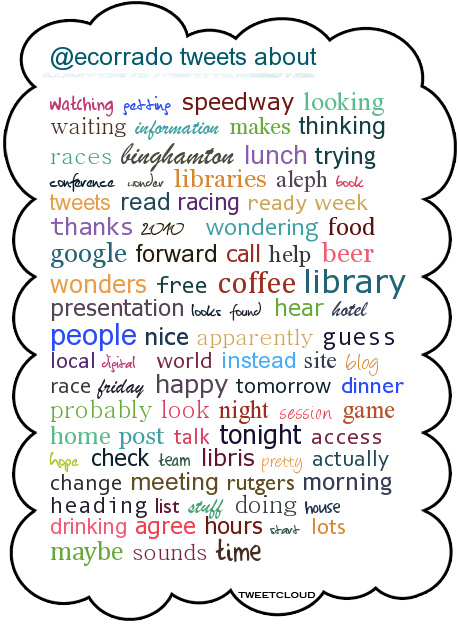 2009 Tweet Cloud